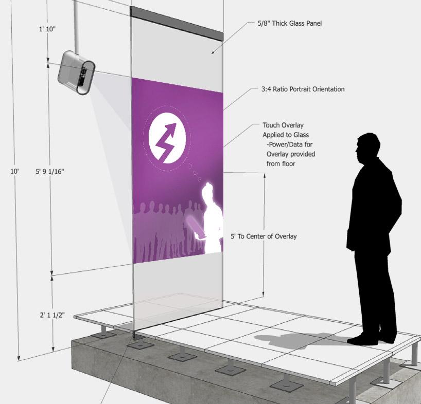JCI – Executive Briefing Center_intro_panel_plan